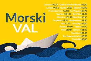 48. Festival Števerjan 2018 na Radiu Trst A